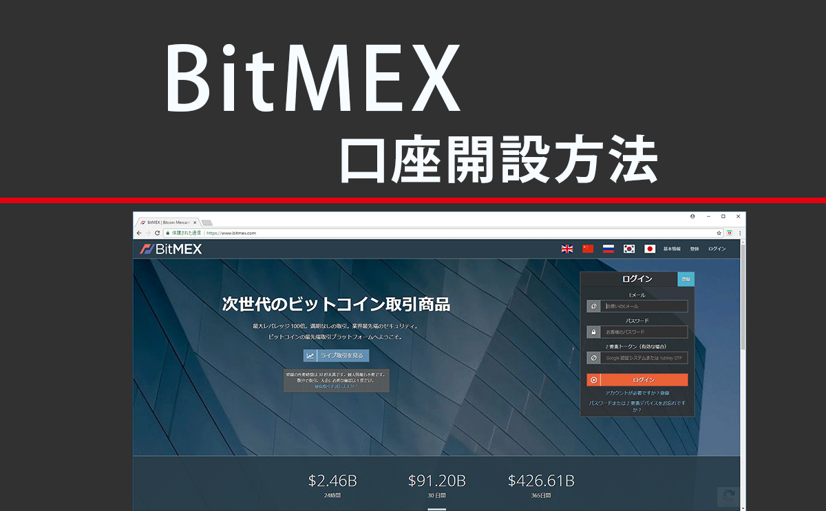 BitMEX(ビットメックス)の口座開設方法と入金出金・取引方法