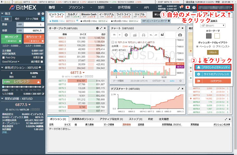 BitMEXメイン画面